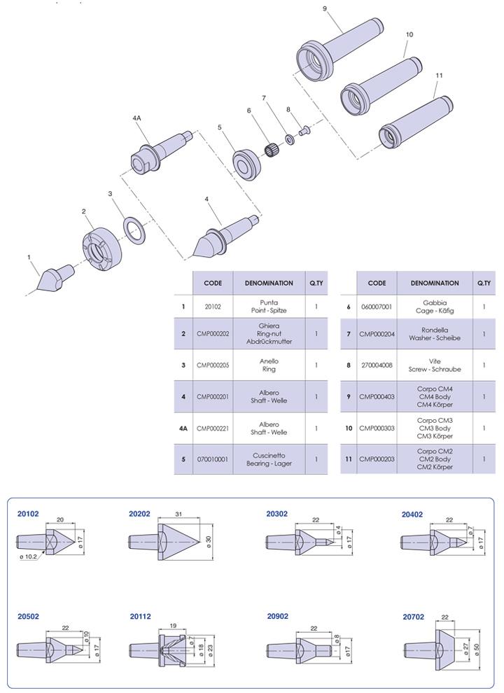 Kompakte spitze - NUOVA PTM MECCANICA