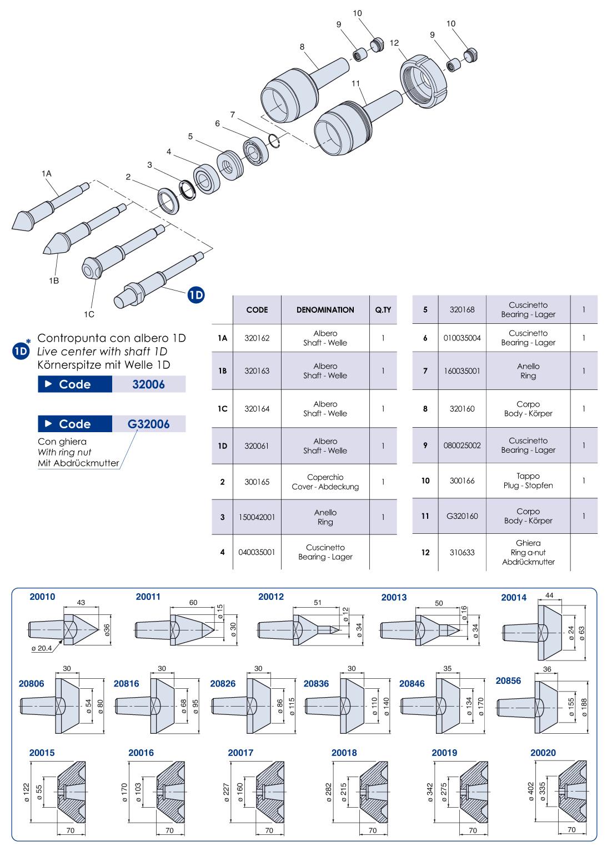 Rotating livecenters Heavy loads-CSF6-NUOVA_PTM