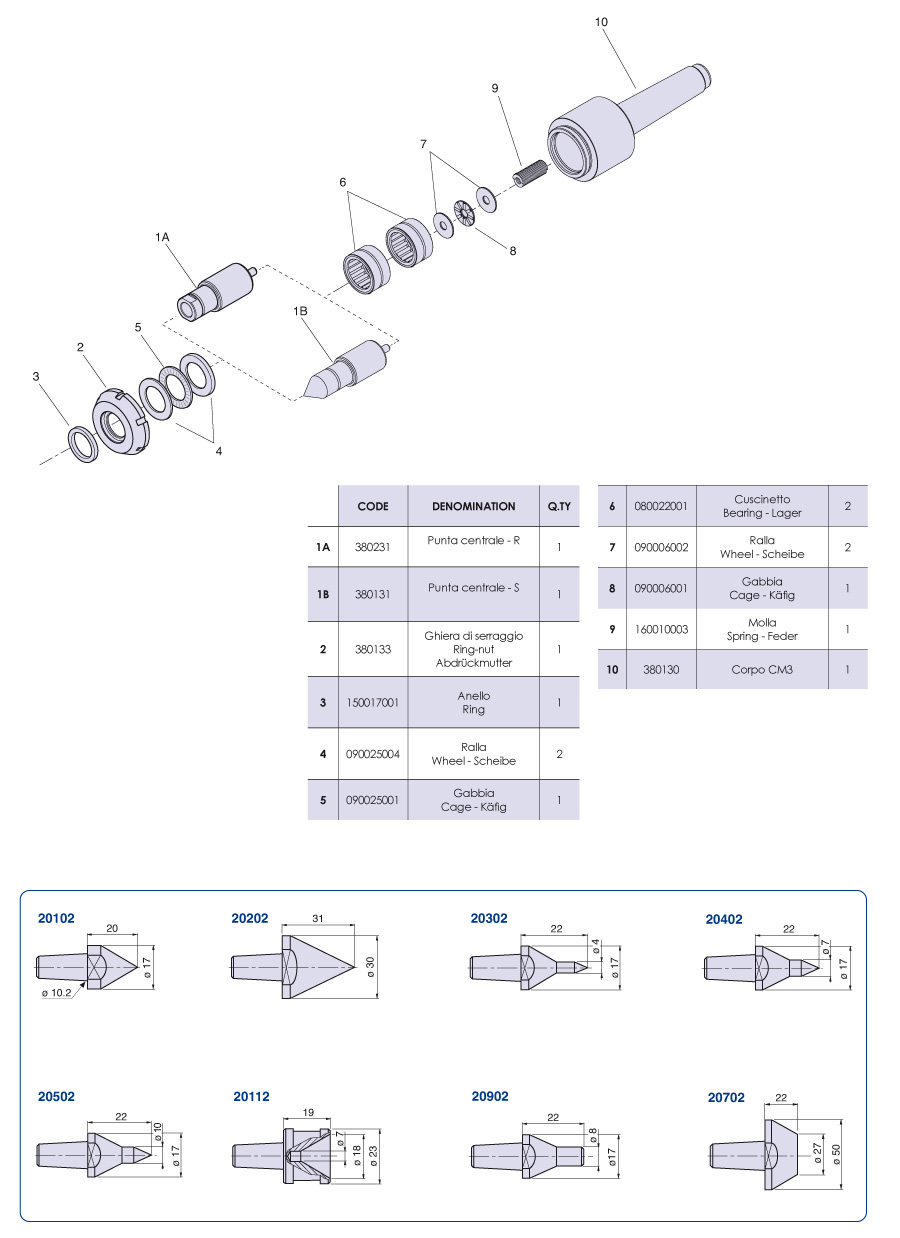 Variable axial load live centers - CM3 NUOVA PTM